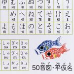 Carte postale Hiragana