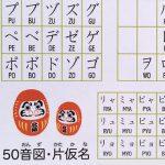 Carte postale Katakana